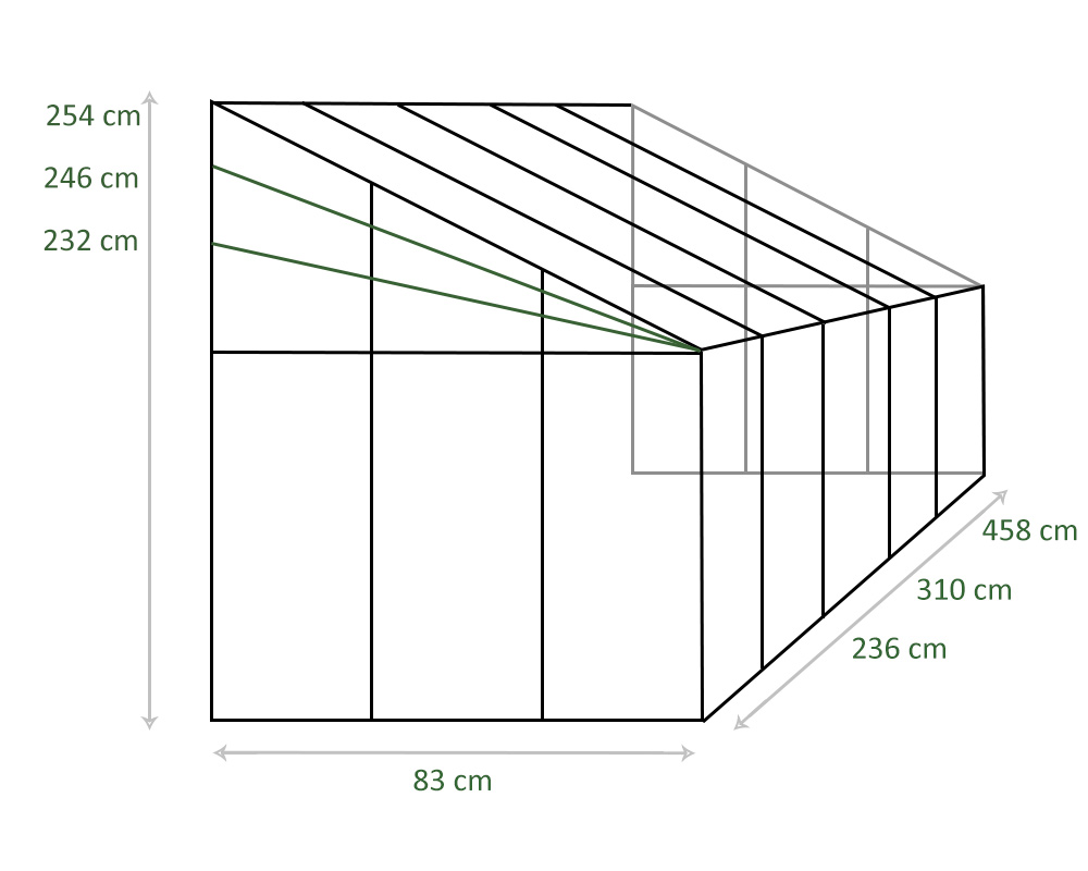 Grafik-Anlehngewächshaus-Karussell-Maße