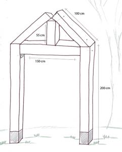 Gewächshaus selber bauen